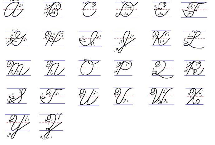 大写的一到十怎么写